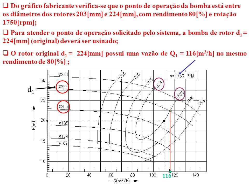 Do gráfico fabricante verifica-se que o ponto de operação da bomba está entre os diâmetros dos rotores 203[mm] e 224[mm], com rendimento 80[%] e rotação 1750[rpm];